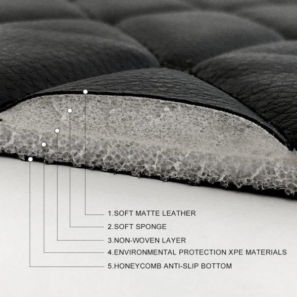 Car Believe car floor mat For hyundai veloster tucson 2019 accent 2008 sonata 2011 solaris 2011 elantra accessories carpet rugs 2