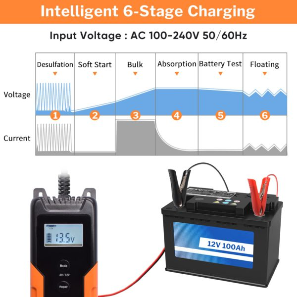 Deelife Automatic Car Battery Charger 12V Intelligent Auto Pulse Repair Maintainer Trickle Charging for Motorcycle Moto 6V 12 V 2